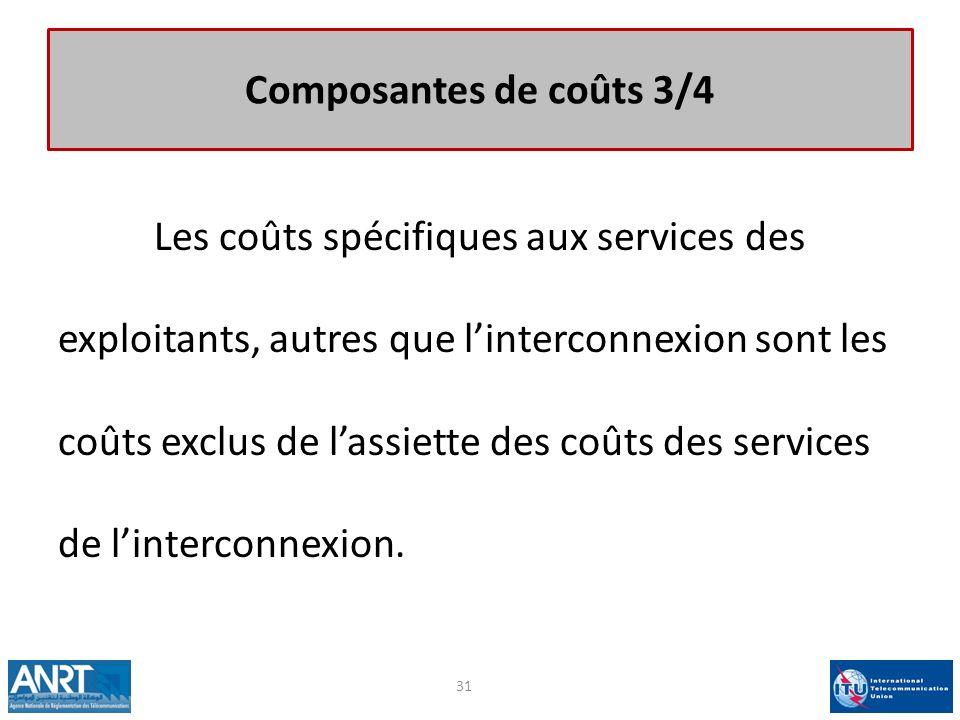 Composantes de coûts 3/4