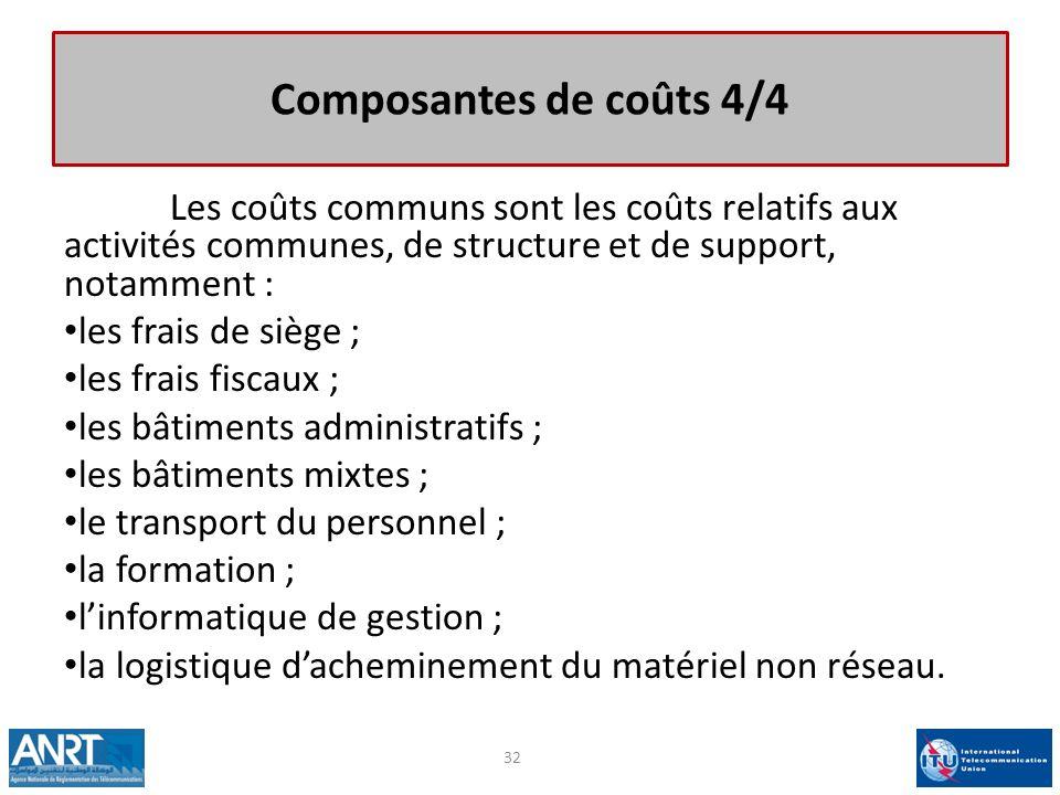 Composantes de coûts 4/4 Les coûts communs sont les coûts relatifs aux activités communes, de structure et de support, notamment :