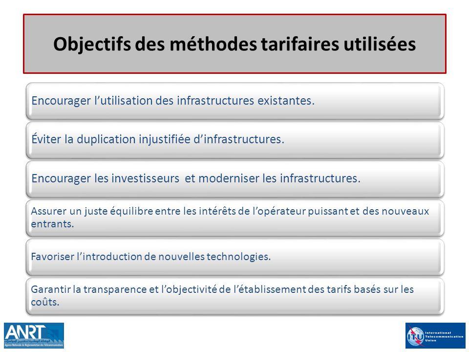 Objectifs des méthodes tarifaires utilisées