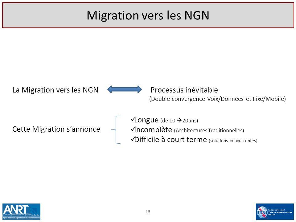 Migration vers les NGN La Migration vers les NGN Processus inévitable