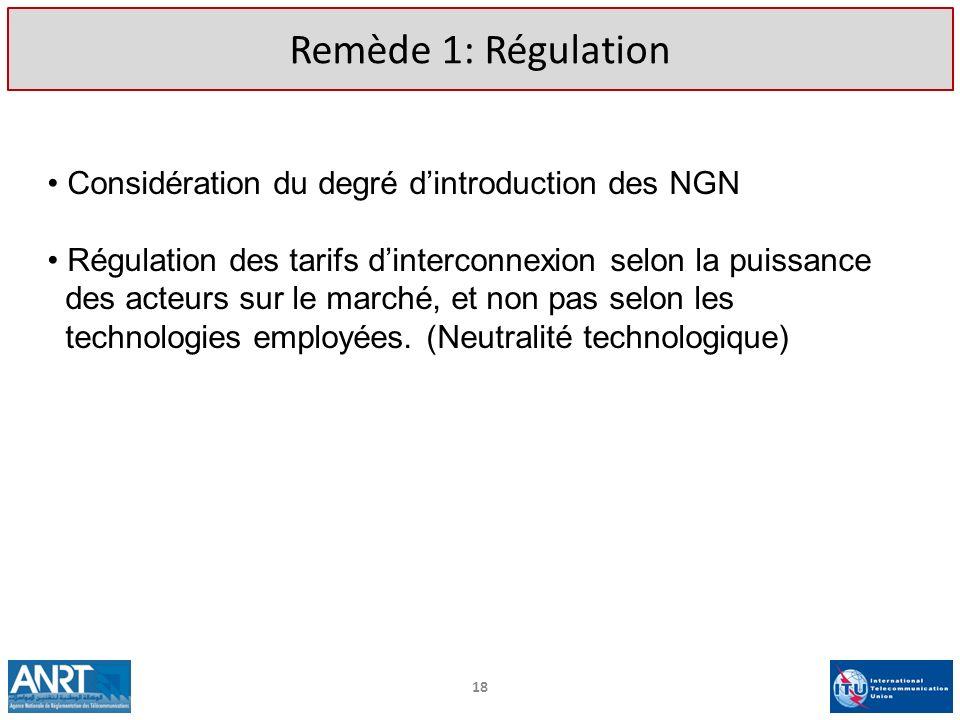 Remède 1: Régulation Considération du degré d'introduction des NGN