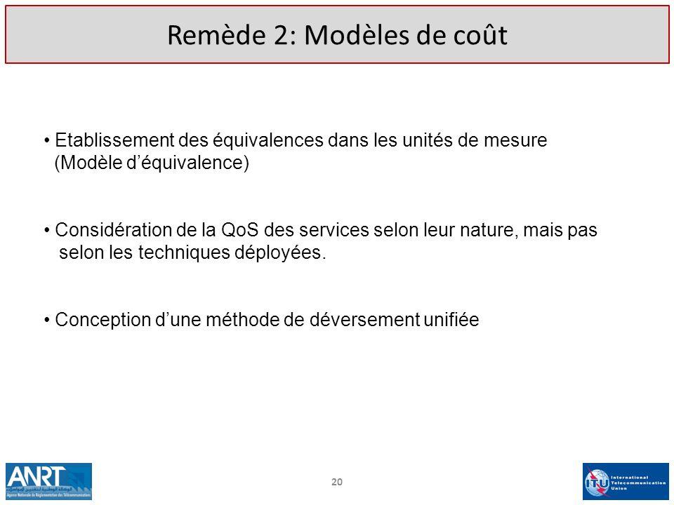 Remède 2: Modèles de coût