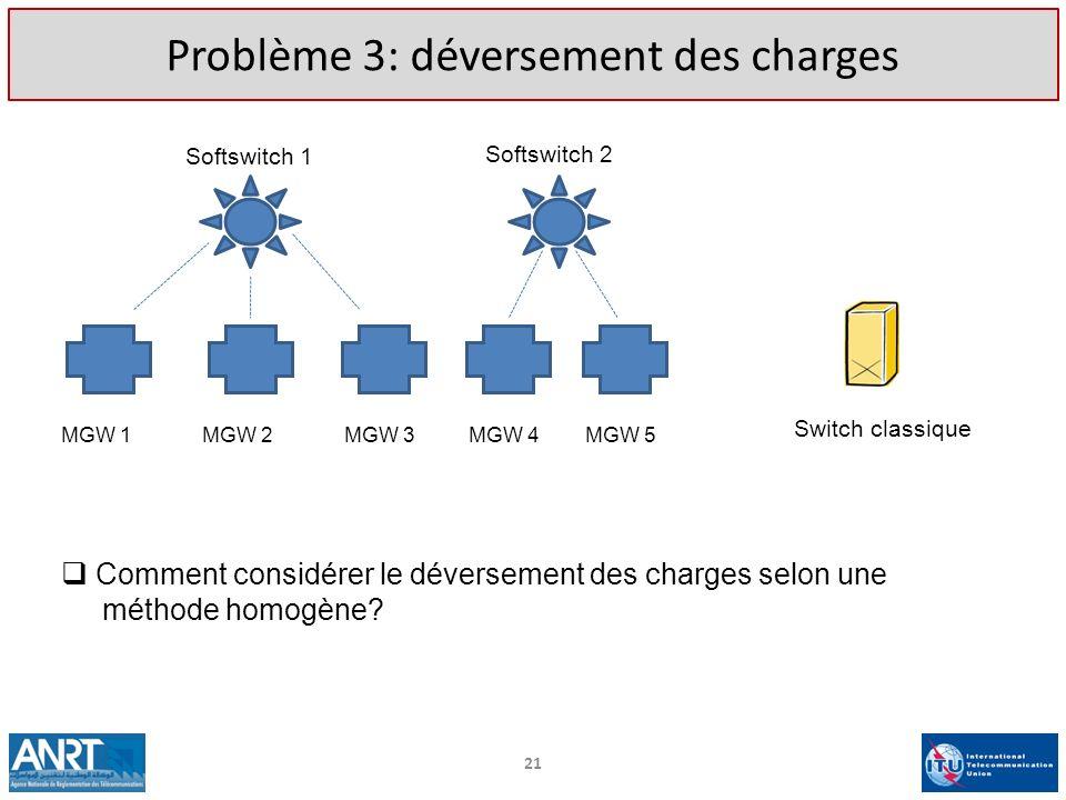 Problème 3: déversement des charges