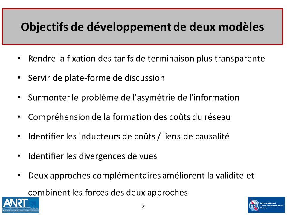 Objectifs de développement de deux modèles