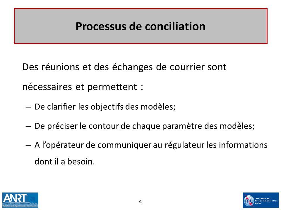 Processus de conciliation