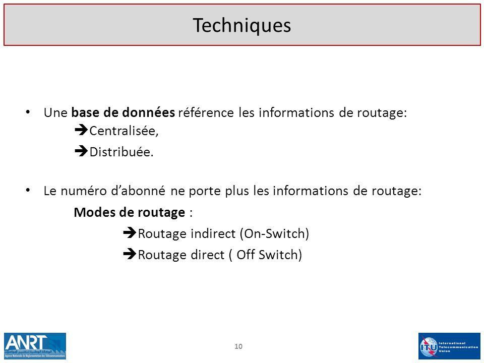 Techniques Une base de données référence les informations de routage: Centralisée, Distribuée.