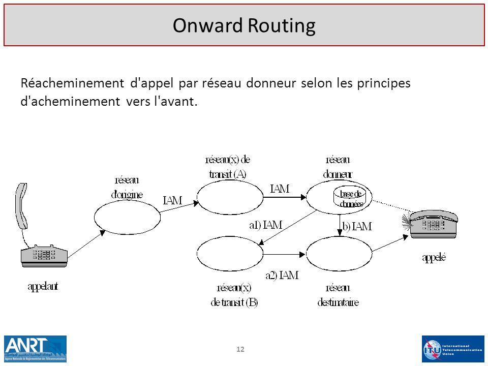 Onward Routing Réacheminement d appel par réseau donneur selon les principes d acheminement vers l avant.