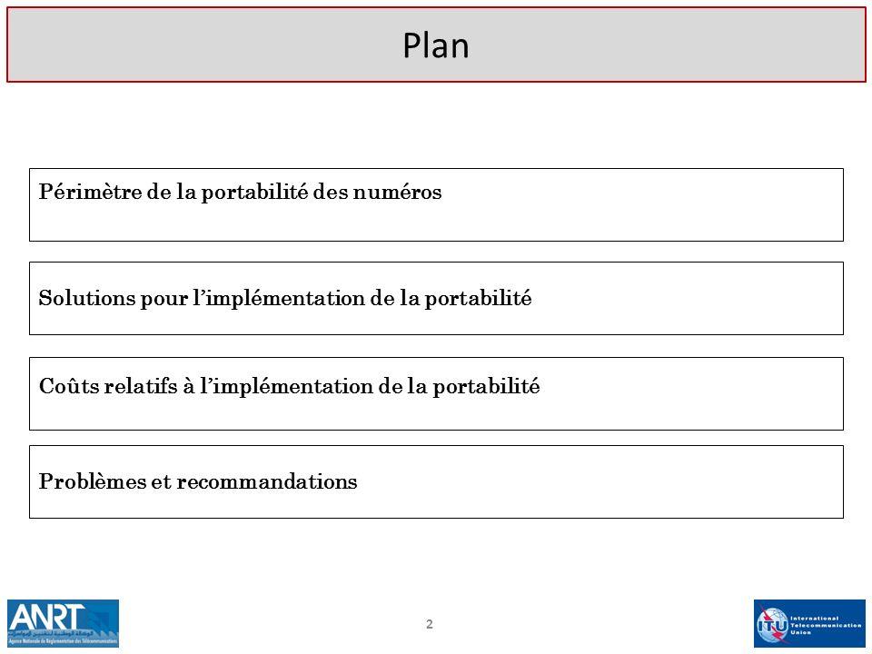 Plan Périmètre de la portabilité des numéros