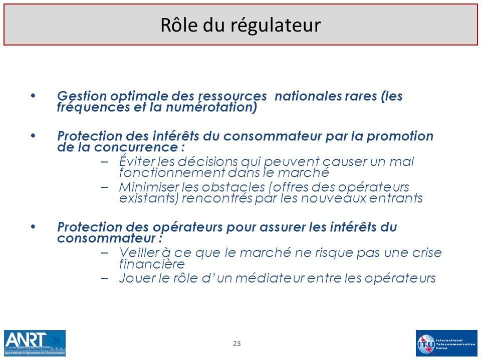 Rôle du régulateur Gestion optimale des ressources nationales rares (les fréquences et la numérotation)