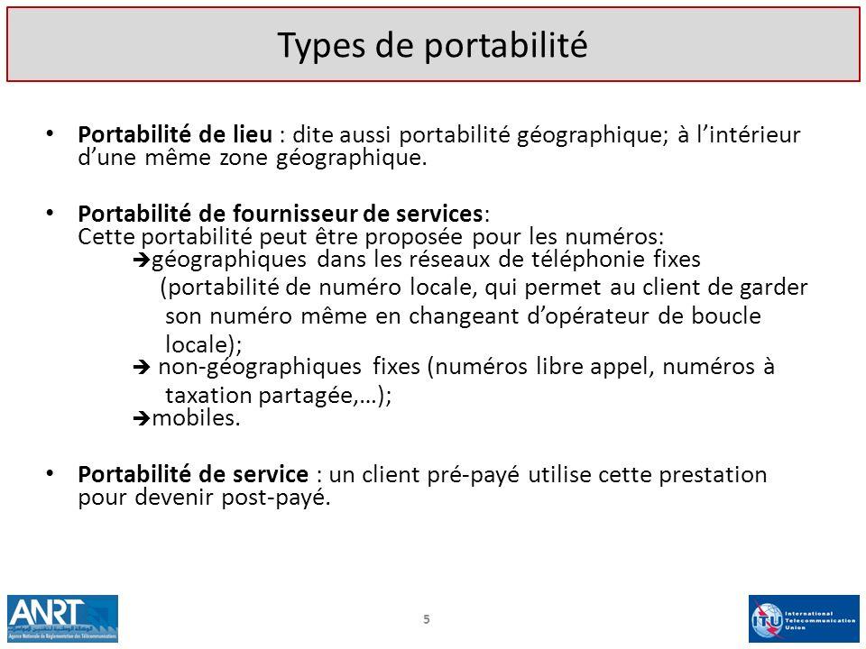 Types de portabilité Portabilité de lieu : dite aussi portabilité géographique; à l'intérieur d'une même zone géographique.