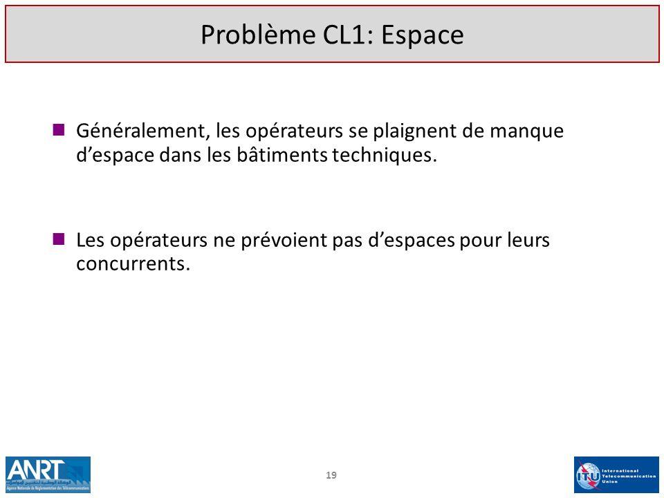 Problème CL1: Espace Généralement, les opérateurs se plaignent de manque d'espace dans les bâtiments techniques.