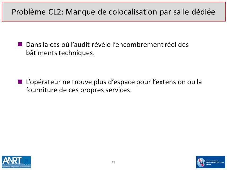 Problème CL2: Manque de colocalisation par salle dédiée