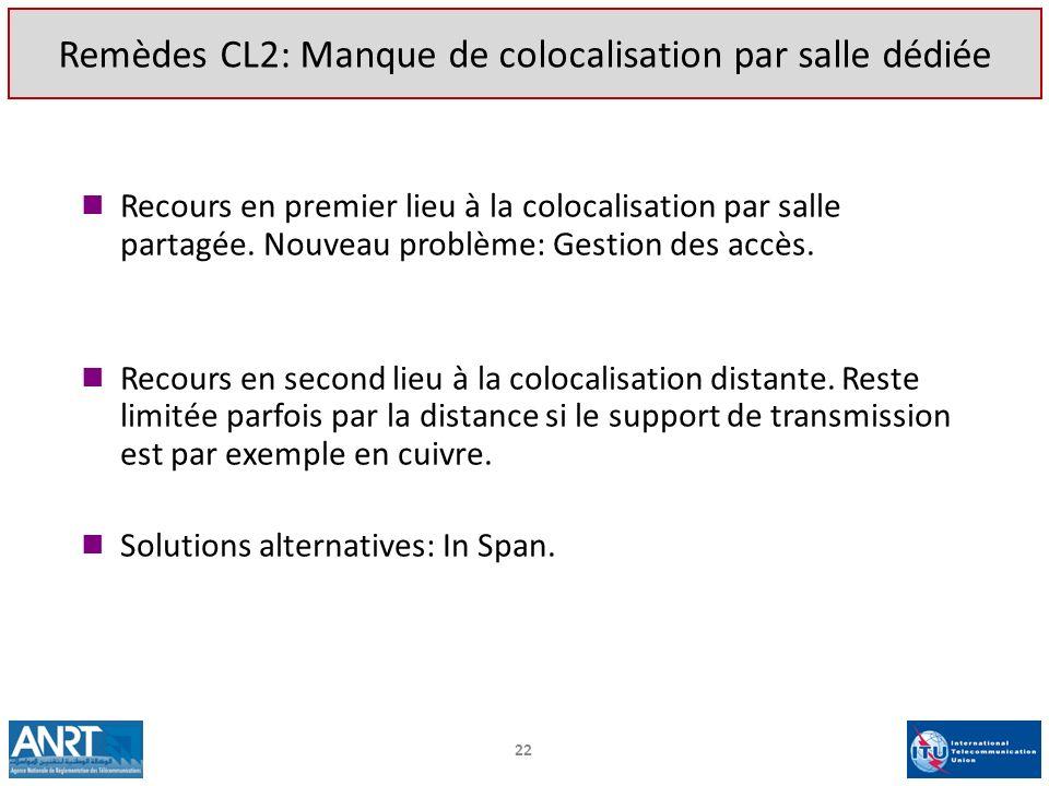 Remèdes CL2: Manque de colocalisation par salle dédiée