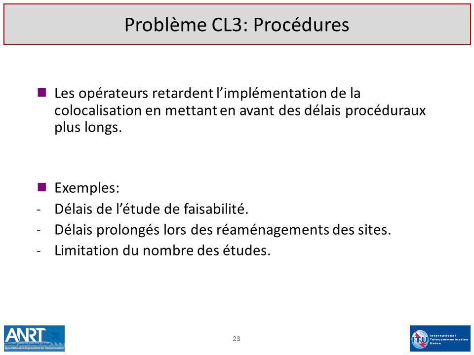 Problème CL3: Procédures