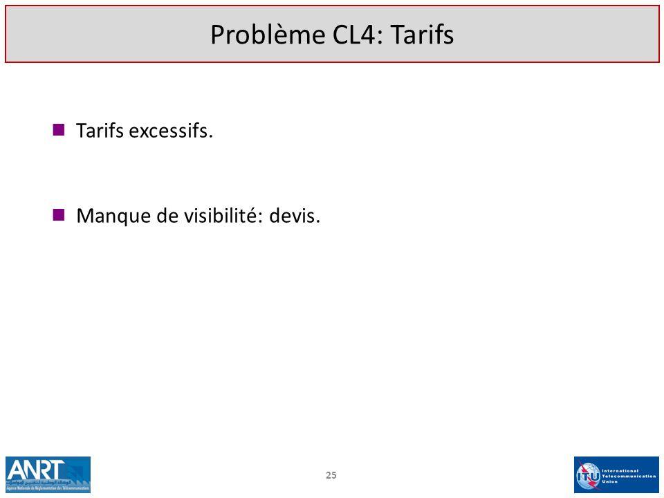 Problème CL4: Tarifs Tarifs excessifs. Manque de visibilité: devis.