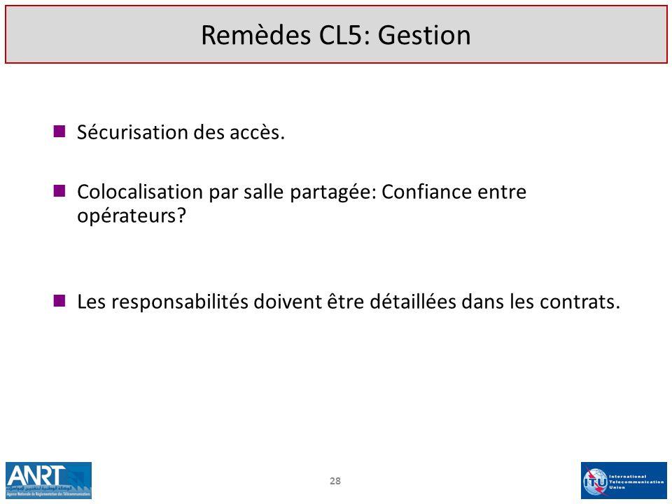 Remèdes CL5: Gestion Sécurisation des accès.