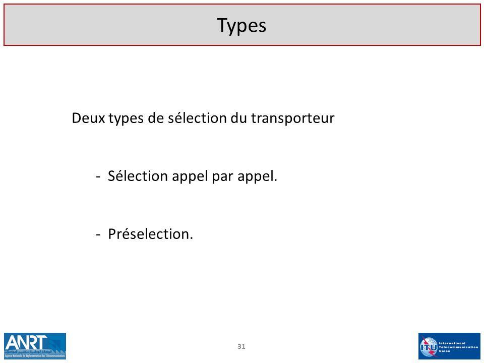 Types Deux types de sélection du transporteur