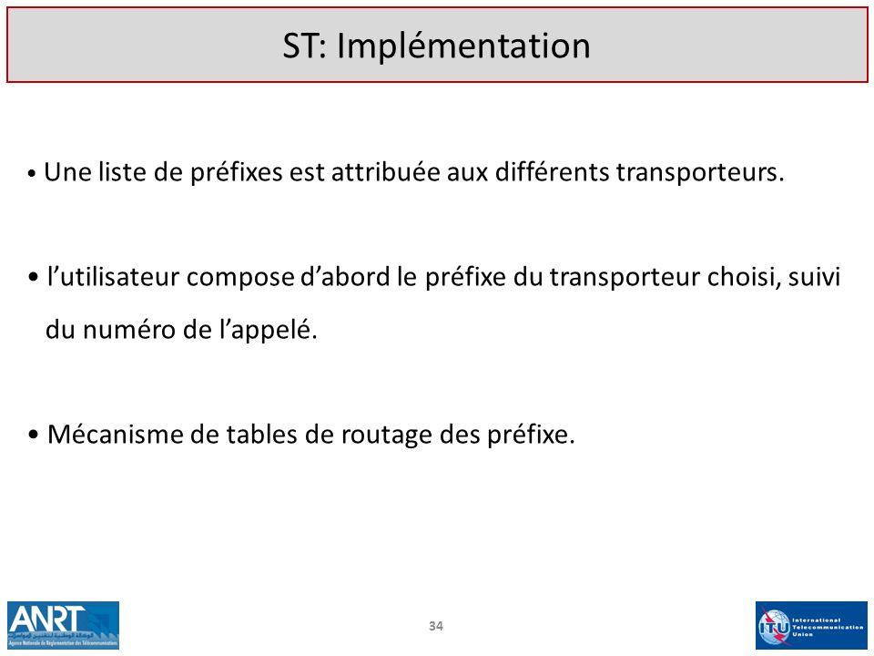 ST: Implémentation Une liste de préfixes est attribuée aux différents transporteurs.