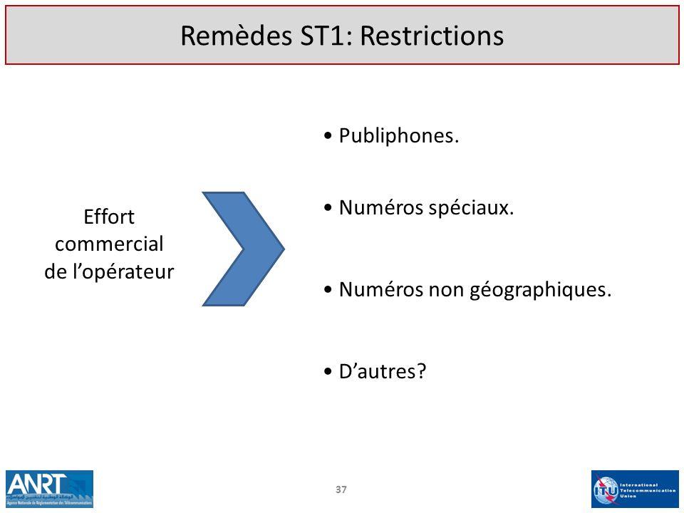 Remèdes ST1: Restrictions