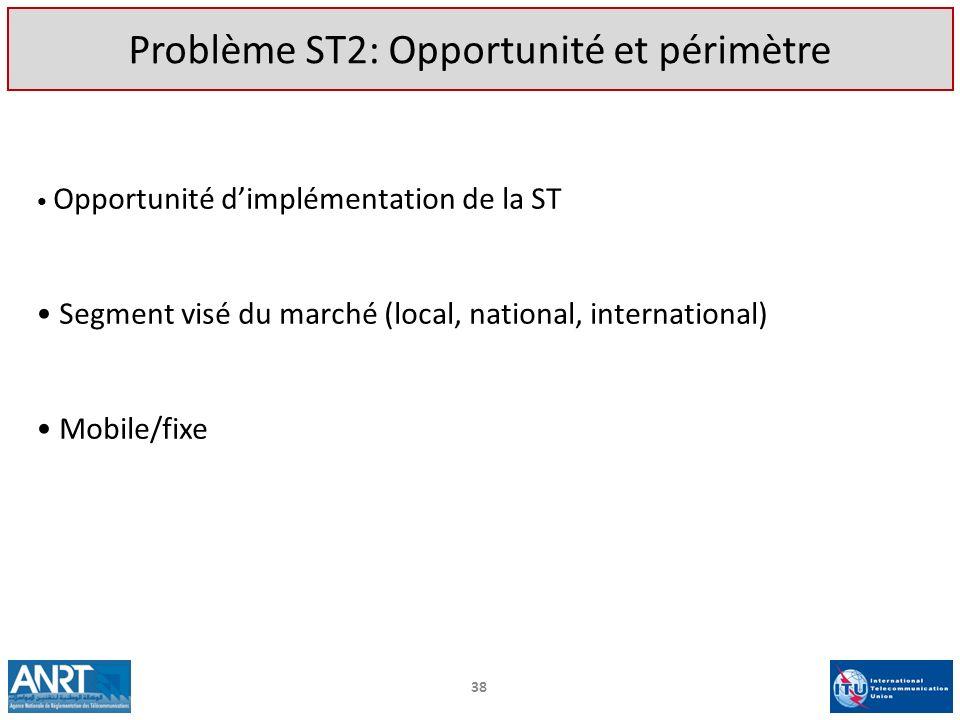Problème ST2: Opportunité et périmètre