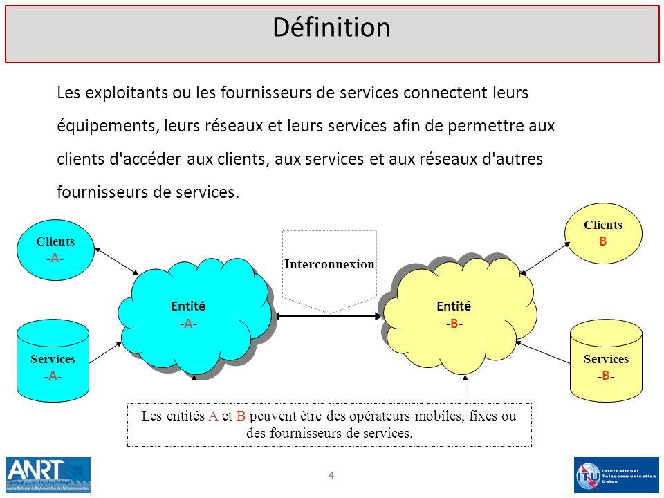 Définition Les exploitants ou les fournisseurs de services connectent leurs. équipements, leurs réseaux et leurs services afin de permettre aux.