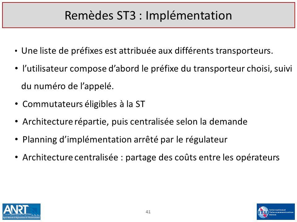 Remèdes ST3 : Implémentation
