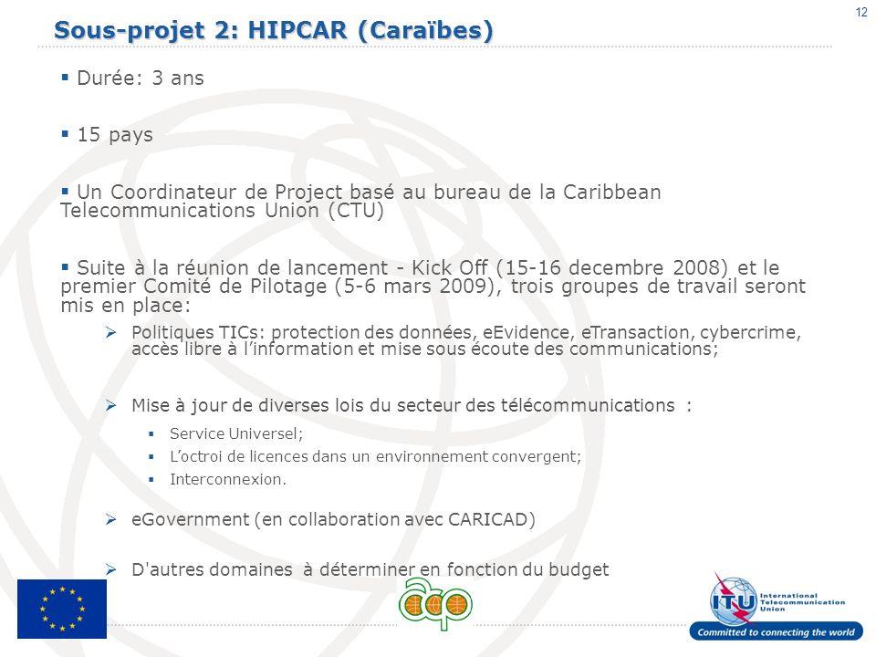 Sous-projet 2: HIPCAR (Caraïbes)