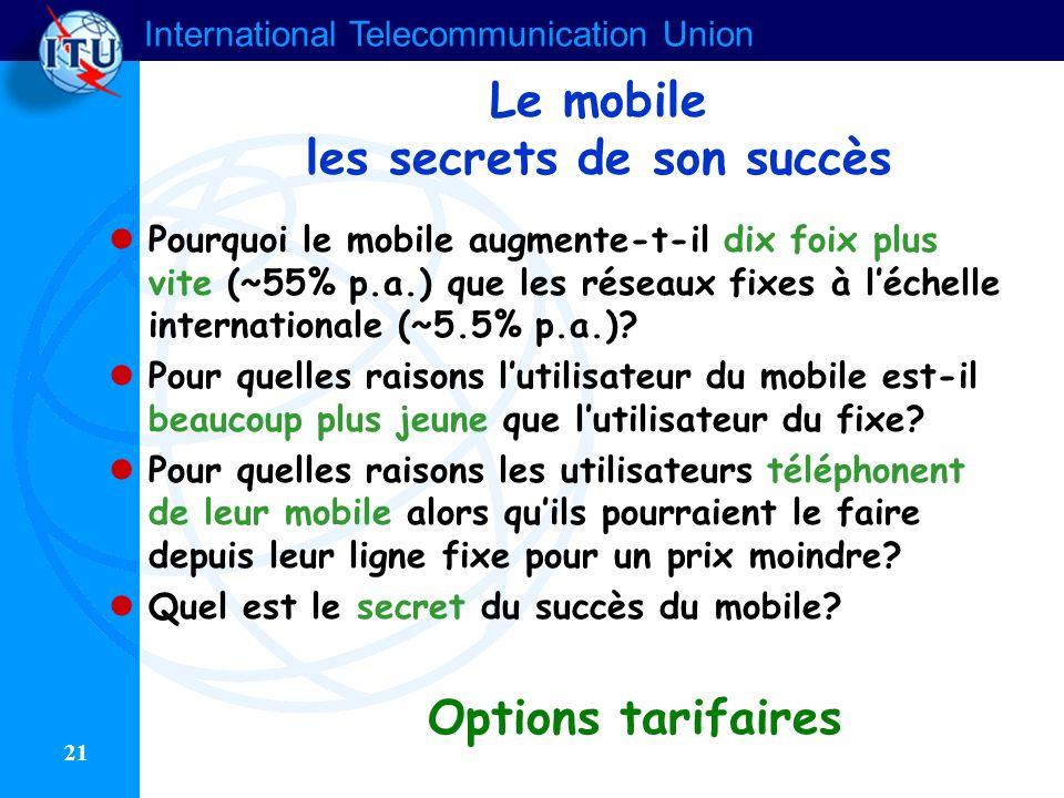 Le mobile les secrets de son succès