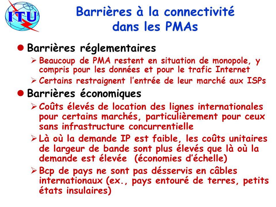 Barrières à la connectivité dans les PMAs