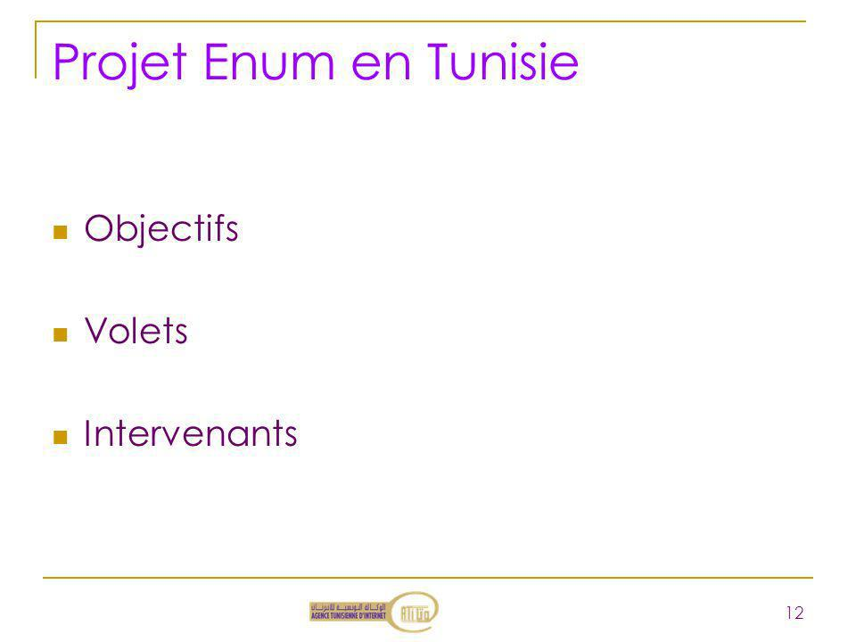 Projet Enum en Tunisie Objectifs Volets Intervenants