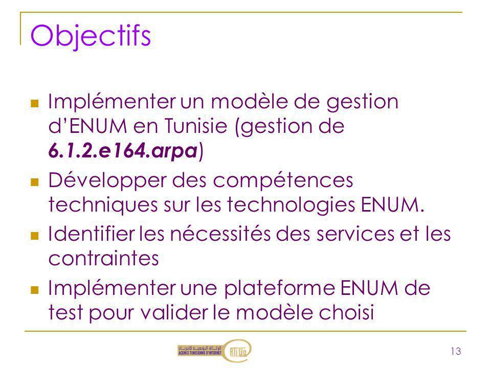 Objectifs Implémenter un modèle de gestion d'ENUM en Tunisie (gestion de 6.1.2.e164.arpa)