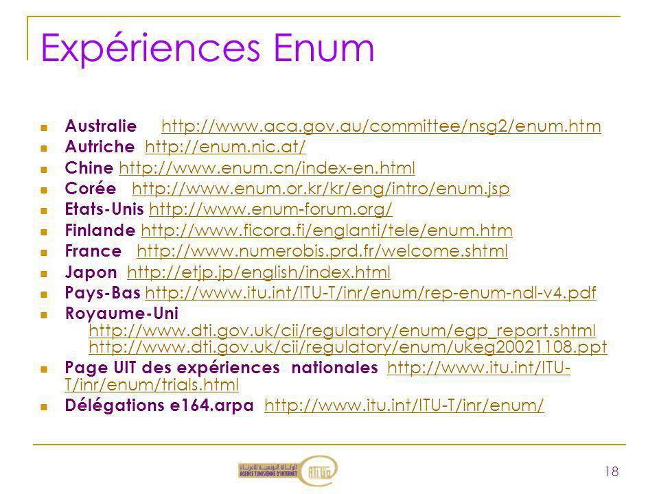 Expériences Enum Australie http://www.aca.gov.au/committee/nsg2/enum.htm. Autriche http://enum.nic.at/