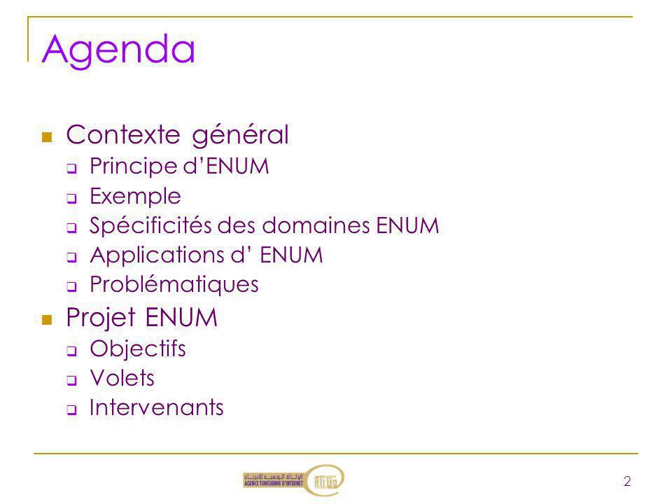 Agenda Contexte général Projet ENUM Principe d'ENUM Exemple