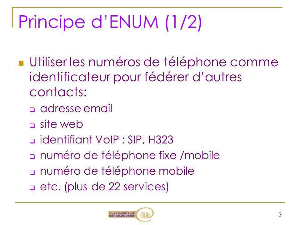 Principe d'ENUM (1/2) Utiliser les numéros de téléphone comme identificateur pour fédérer d'autres contacts:
