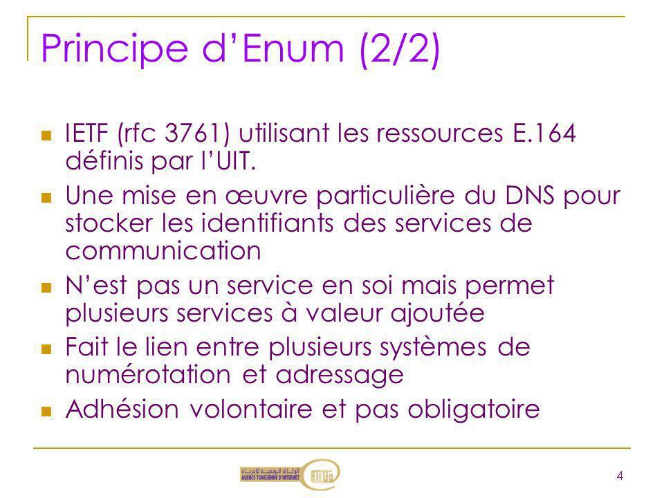 Principe d'Enum (2/2) IETF (rfc 3761) utilisant les ressources E.164 définis par l'UIT.