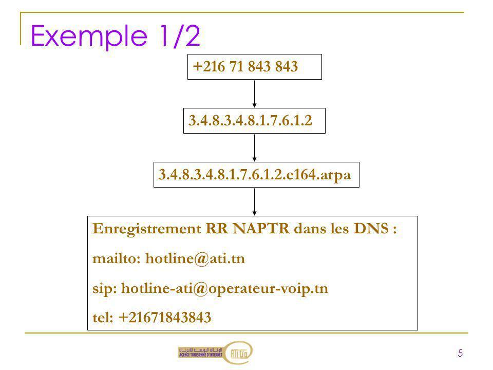 Exemple 1/2 +216 71 843 843. 3.4.8.3.4.8.1.7.6.1.2. 3.4.8.3.4.8.1.7.6.1.2.e164.arpa. Enregistrement RR NAPTR dans les DNS :