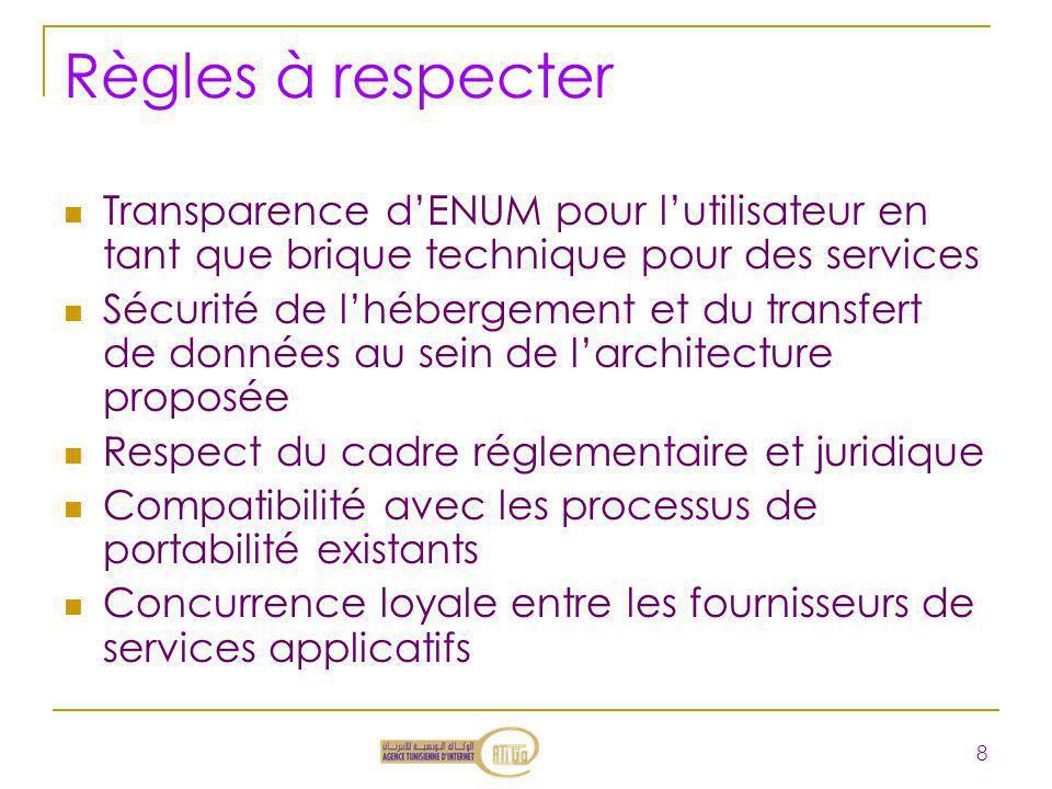 Règles à respecter Transparence d'ENUM pour l'utilisateur en tant que brique technique pour des services.