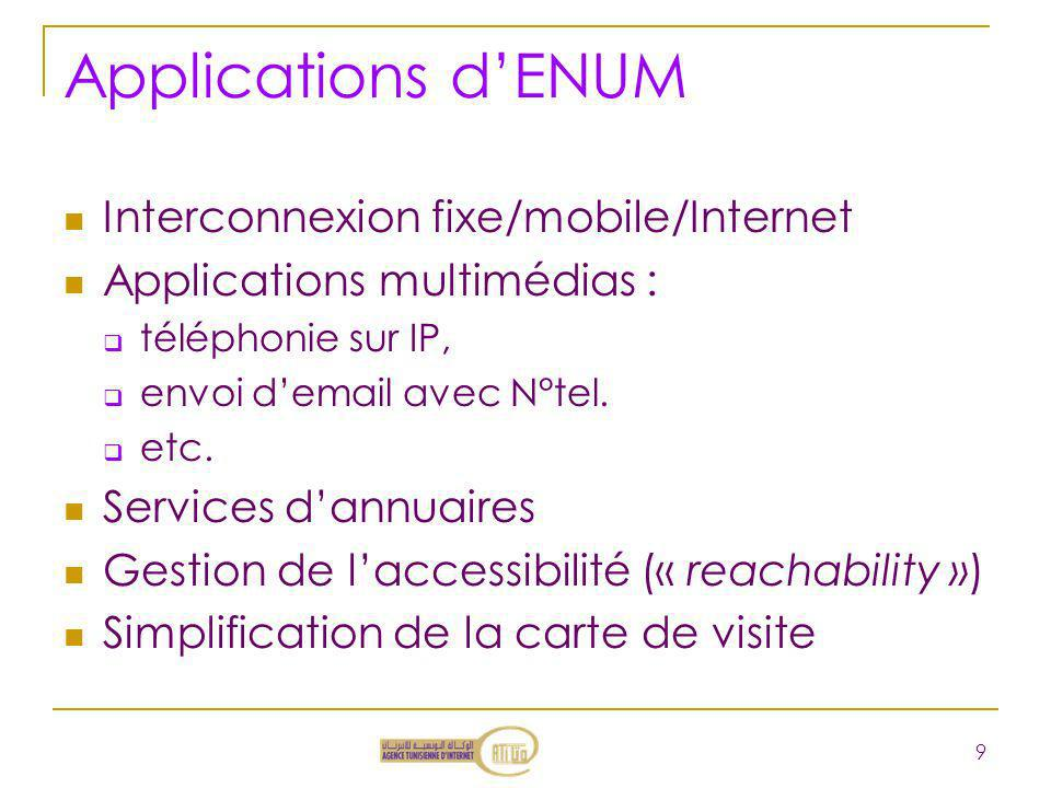 Applications d'ENUM Interconnexion fixe/mobile/Internet