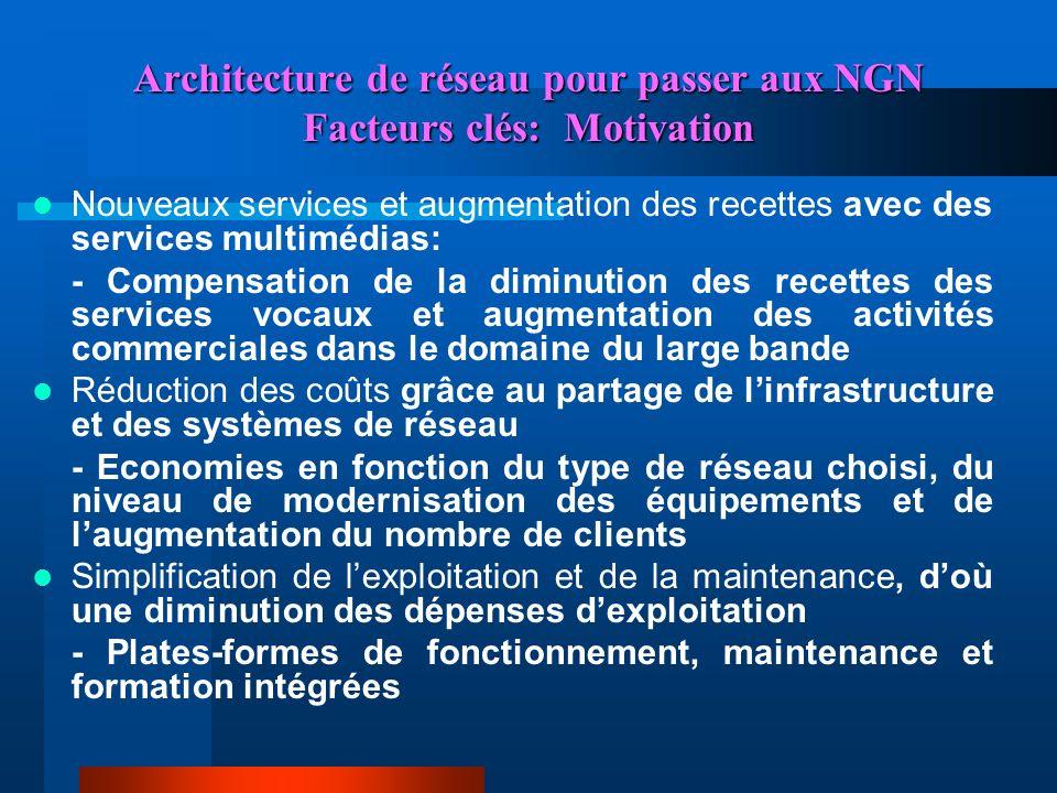 Architecture de réseau pour passer aux NGN Facteurs clés: Motivation