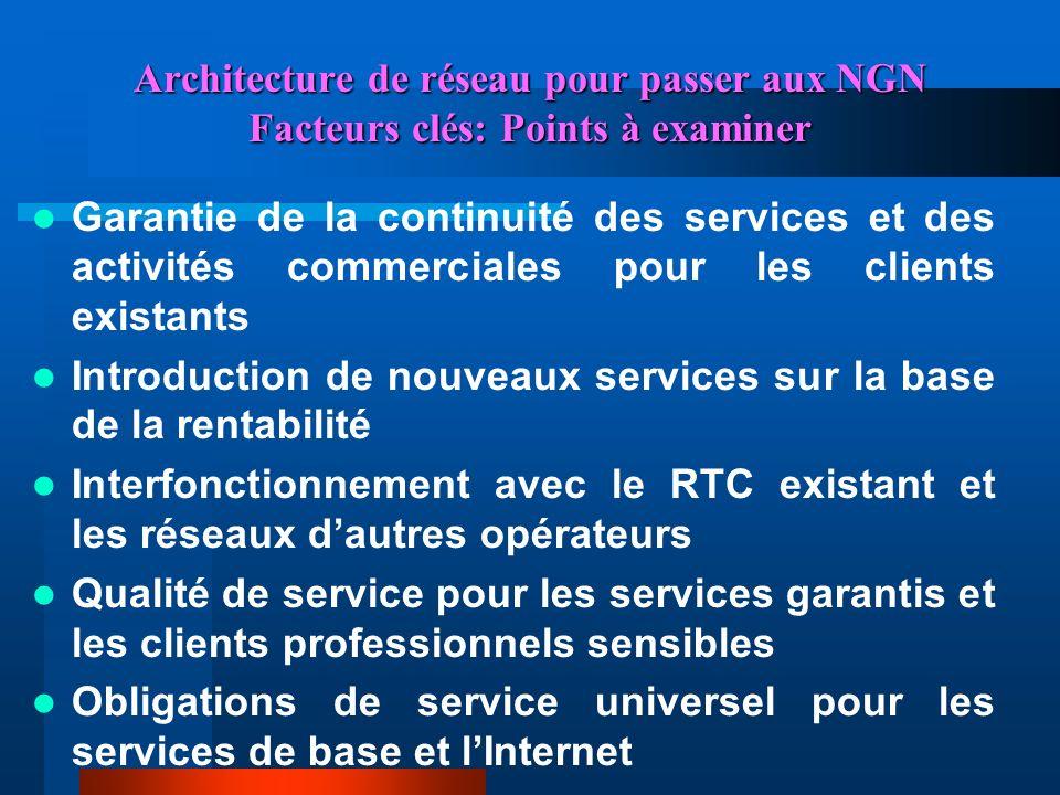 Architecture de réseau pour passer aux NGN Facteurs clés: Points à examiner