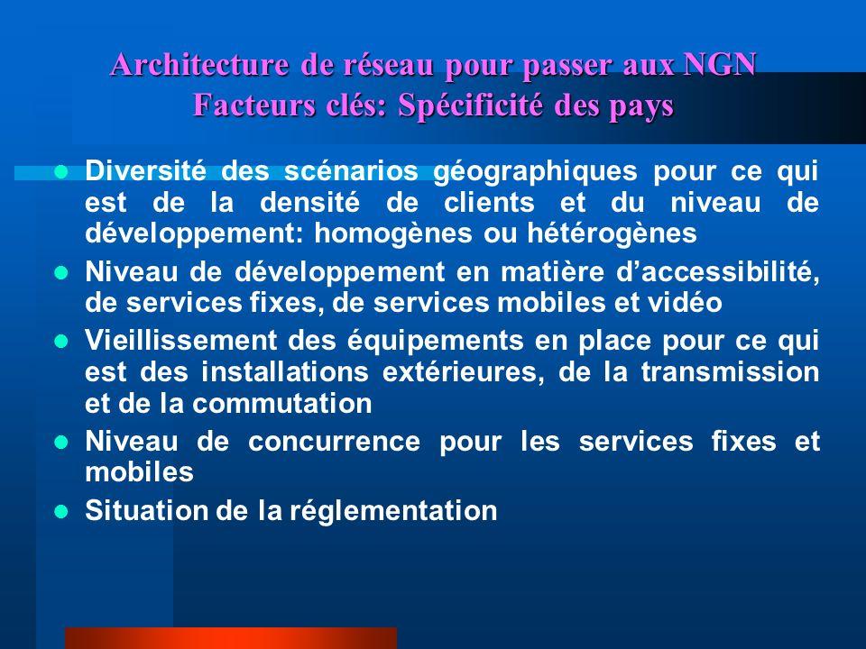 Architecture de réseau pour passer aux NGN Facteurs clés: Spécificité des pays