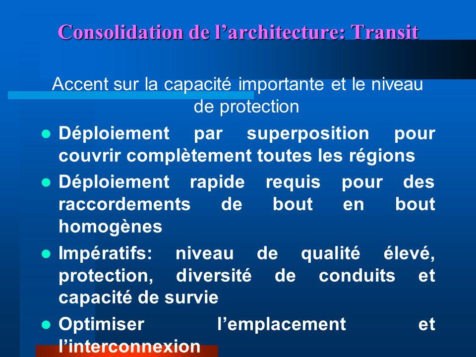 Consolidation de l'architecture: Transit
