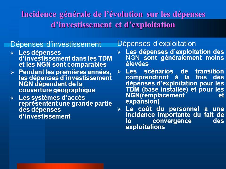 Incidence générale de l'évolution sur les dépenses d'investissement et d'exploitation