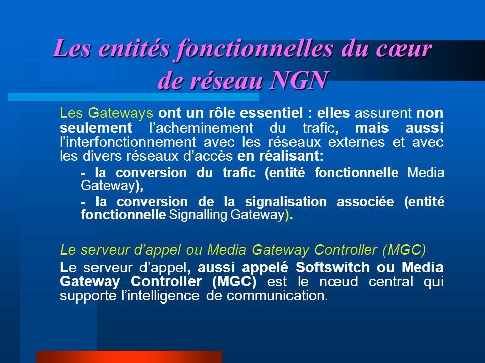 Les entités fonctionnelles du cœur de réseau NGN
