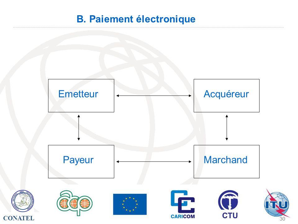B. Paiement électronique