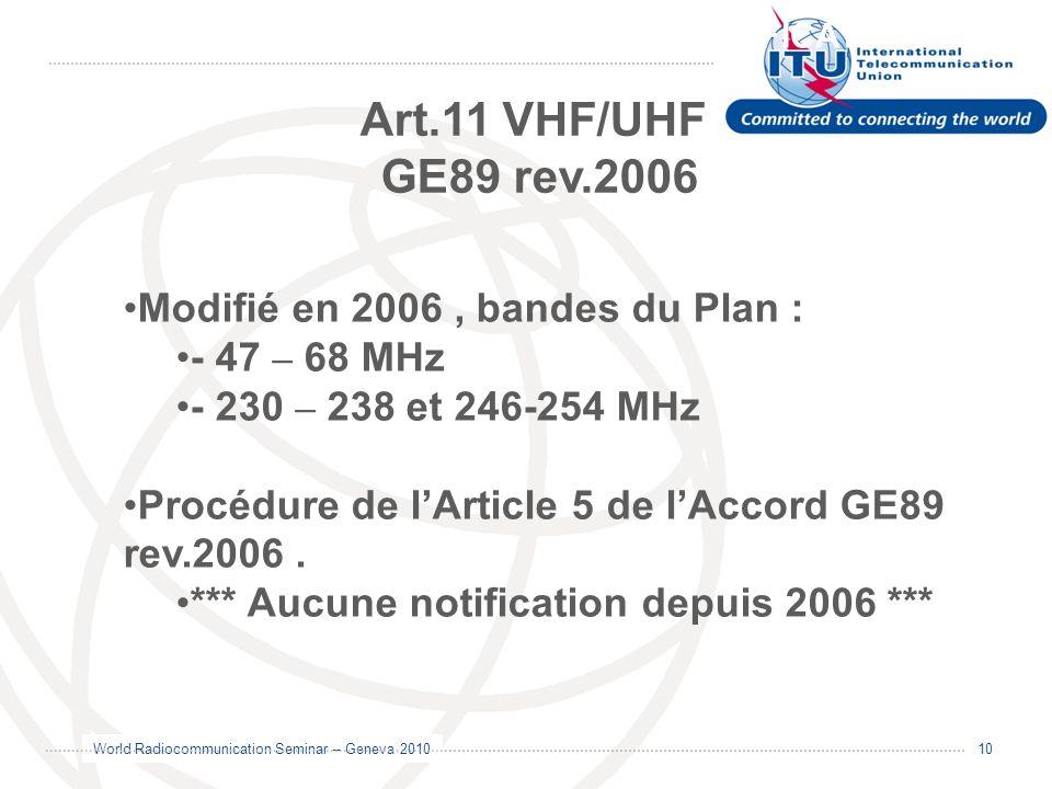 Art.11 VHF/UHF GE89 rev.2006 Modifié en 2006 , bandes du Plan :