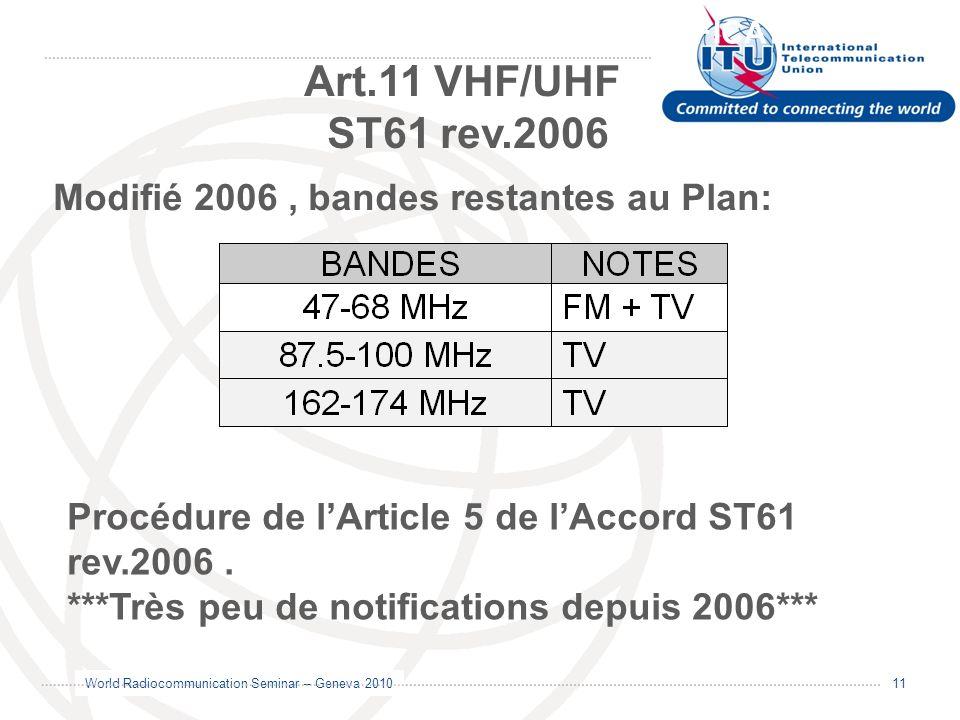 Art.11 VHF/UHF ST61 rev.2006 Modifié 2006 , bandes restantes au Plan: