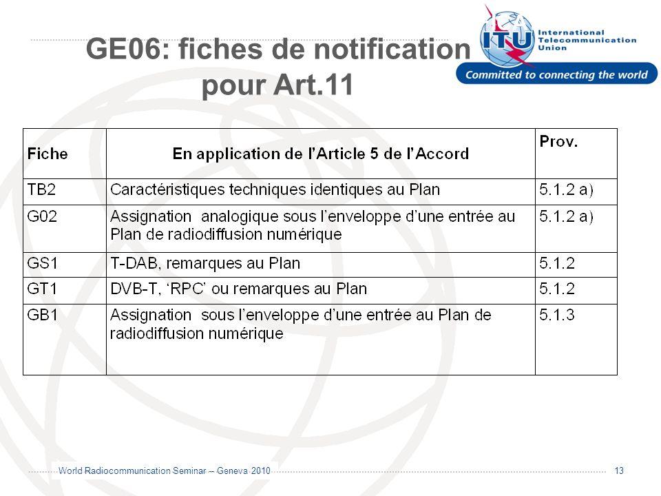 GE06: fiches de notification pour Art.11
