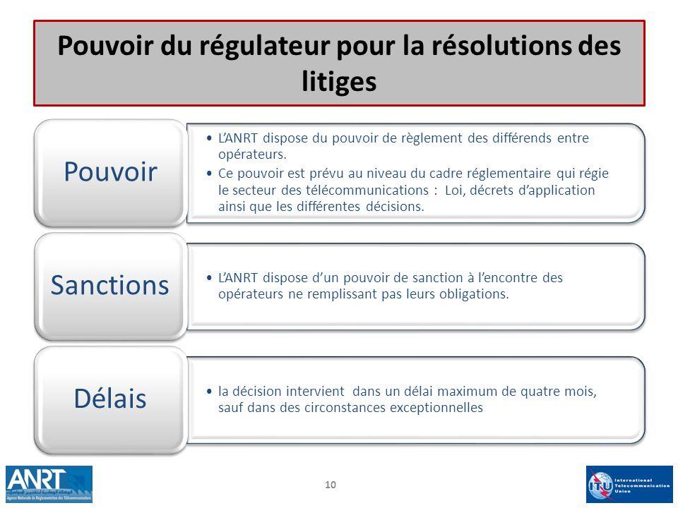 Pouvoir du régulateur pour la résolutions des litiges