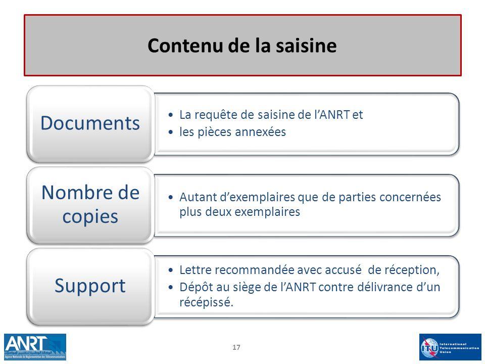Contenu de la saisine Nombre de copies Documents Support